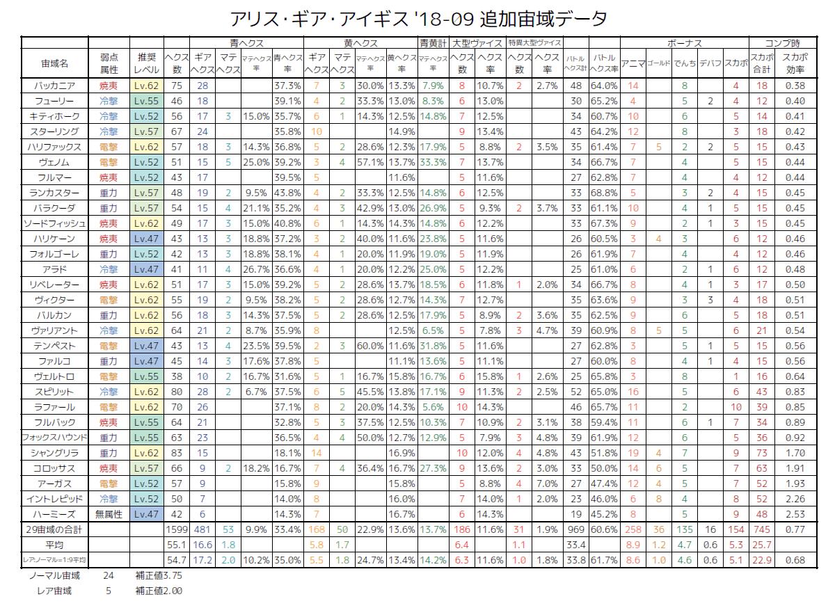 宙域データ.png