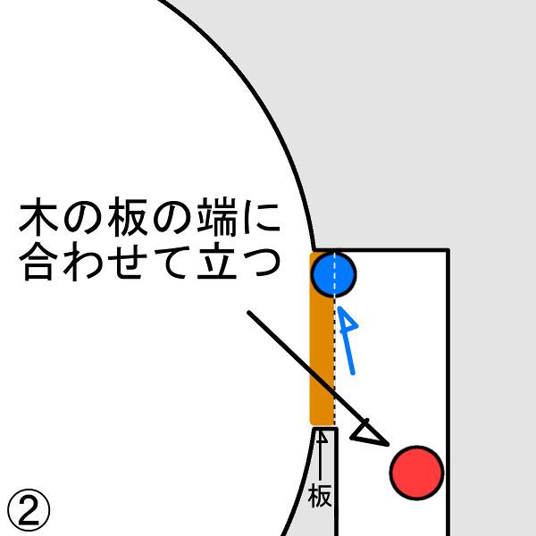 ゆりかご_右正ひっかけ解説02.jpg