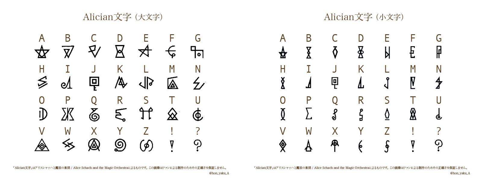 Alician-Alphabet