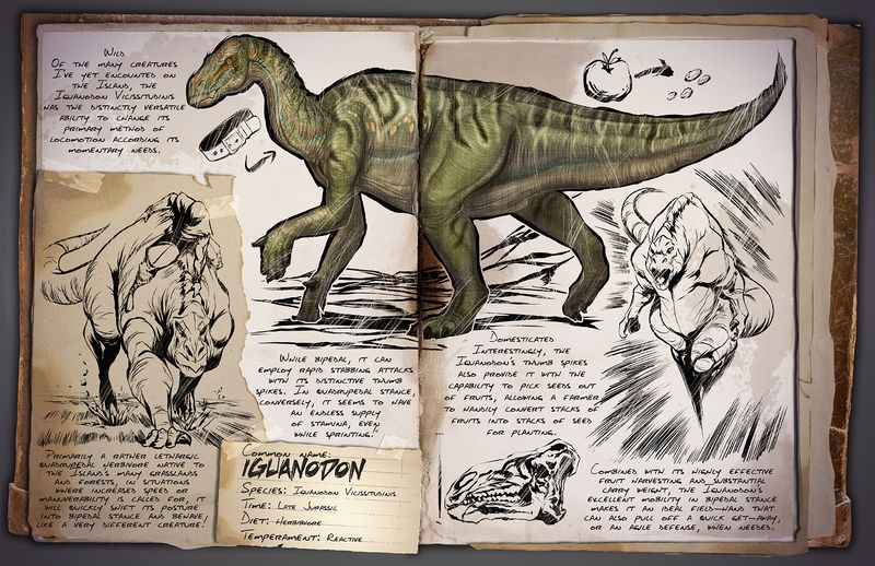 800px-Iguanodon_Dossier.jpg