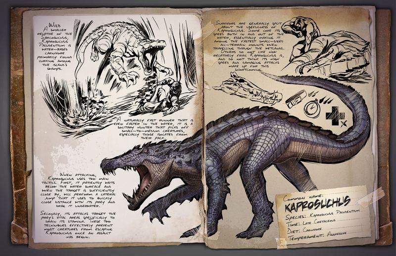 800px-Kaprosuchus_dossier.jpg