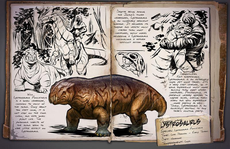 Lystrosaurus Arksurvivalevolved Wiki