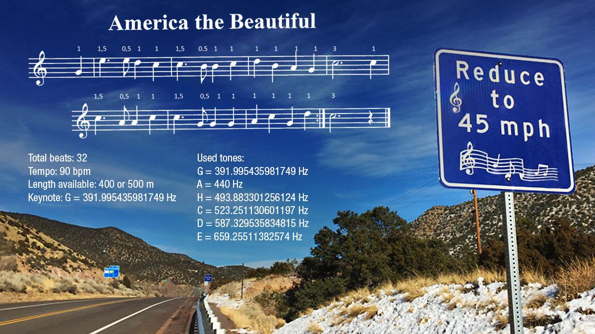America the Beautifull