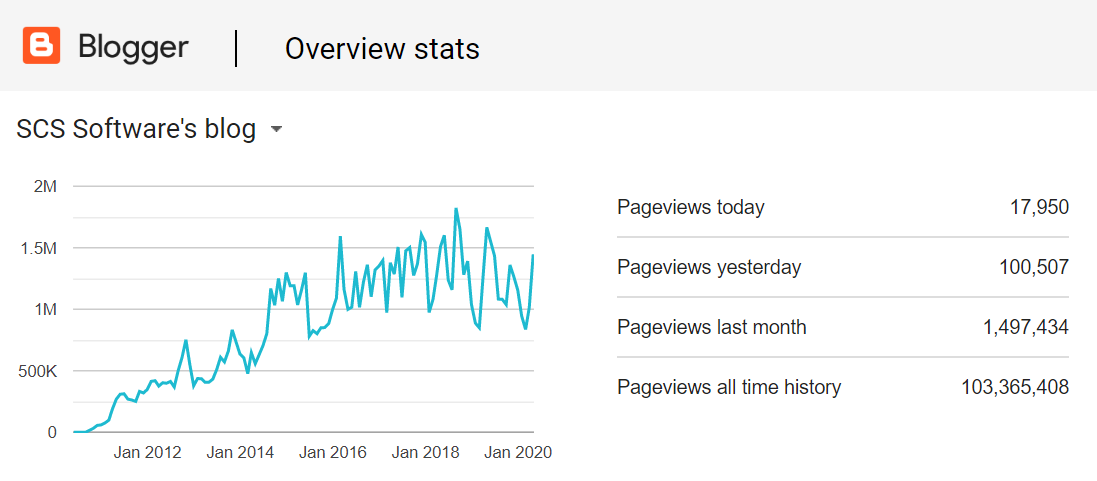 SCS-blog_202004_views.png