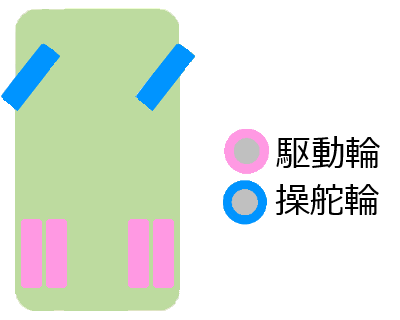 top_4x2.png