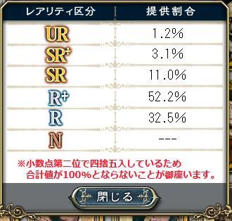 20140618金割合.JPG