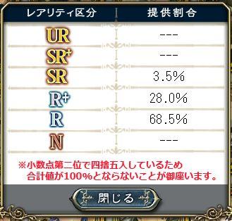 20140618銀割合.JPG