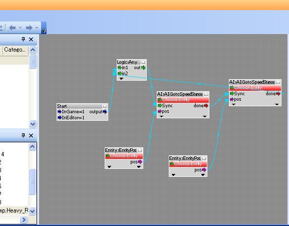 FlowGraph4