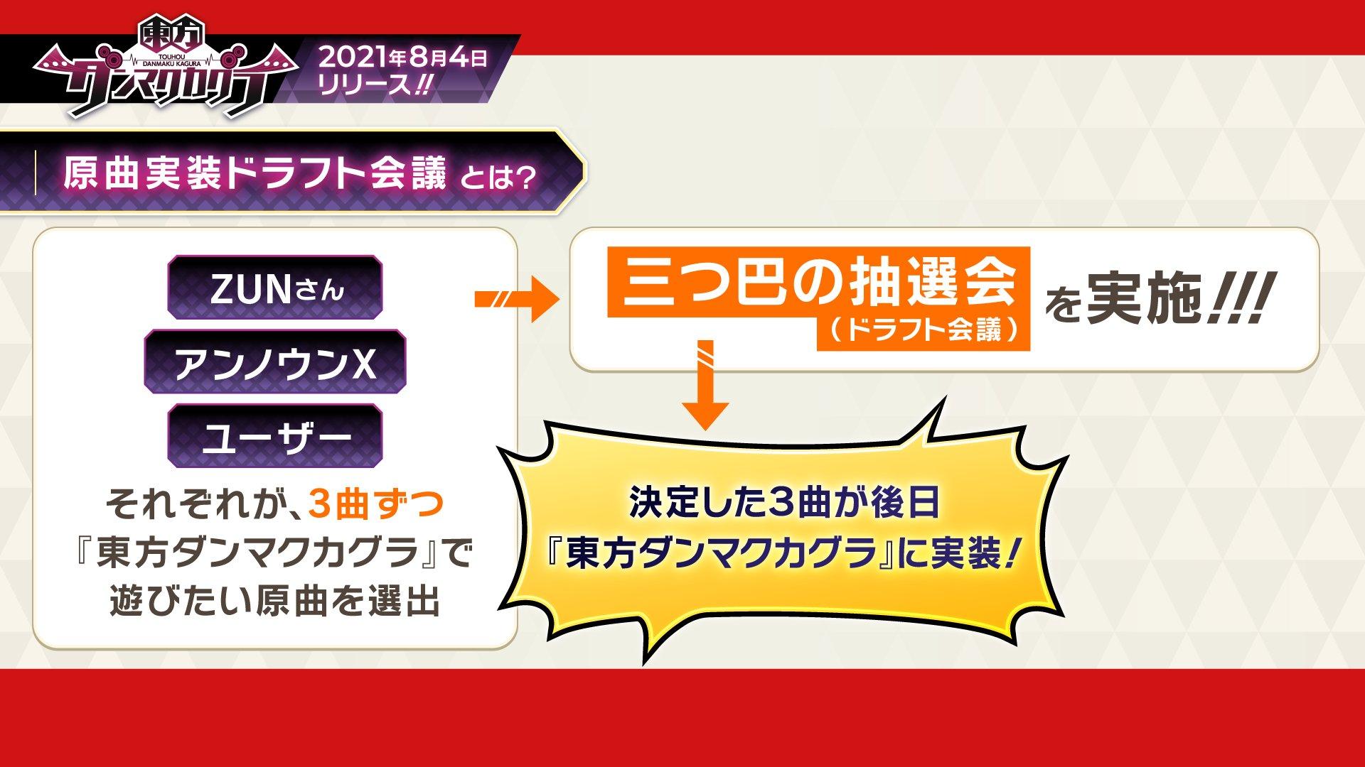 原曲ドラフト会議 画像素材1(danmaku.jp より引用).jpg