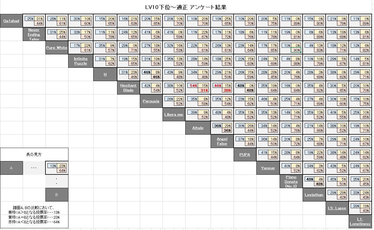 LV10Low.JPG