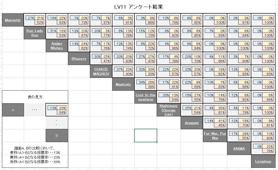 LV11FC.JPG