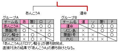 PvP_4LvResult2.JPG