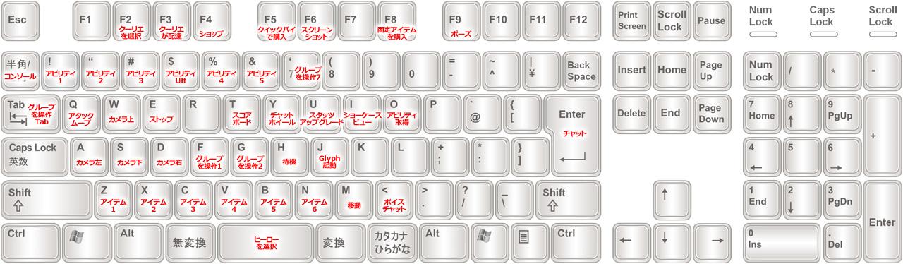 Dota2_keybind_MMO.jpg