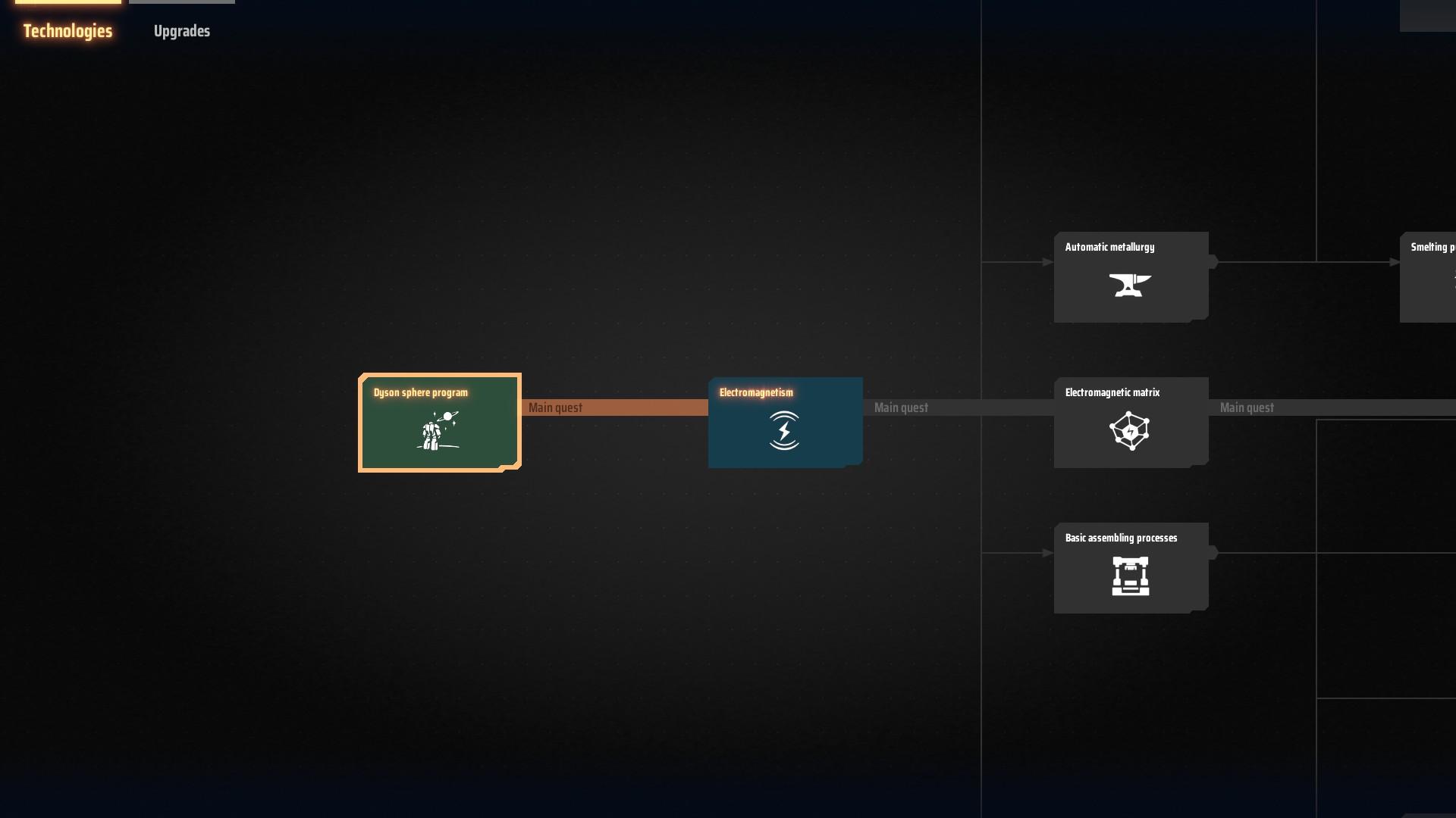 Technology-tree.jpg