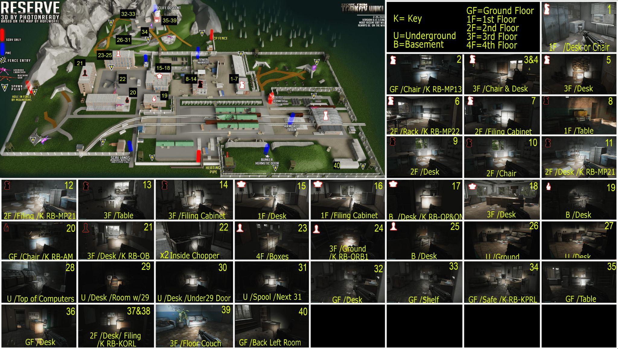 ReserveIntelMapV3Grid.jpg