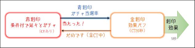 刻印イメージ.png