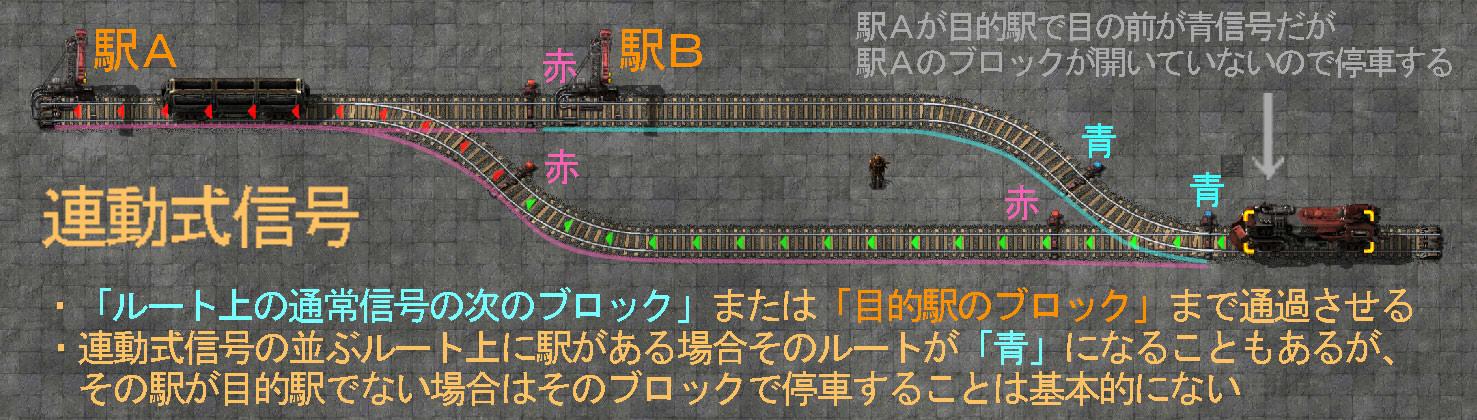 rail-chain-signal-use1.jpg