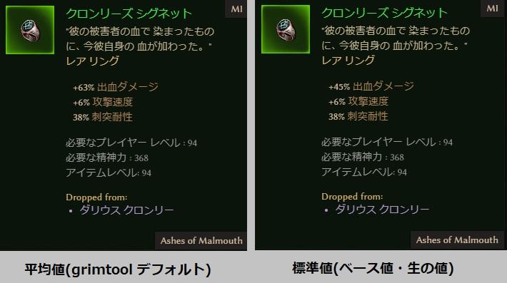 GrimToolsアイテム数値標準化