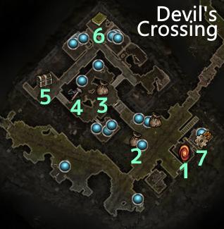 Devil's Crossing Facility