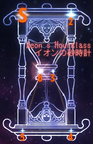 Aeon's Hourglass