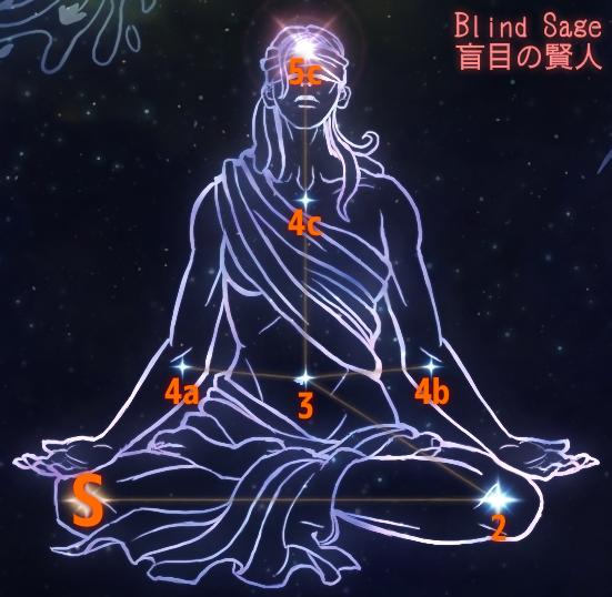 Blind Sage