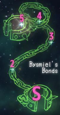 Bysmiel's Bonds