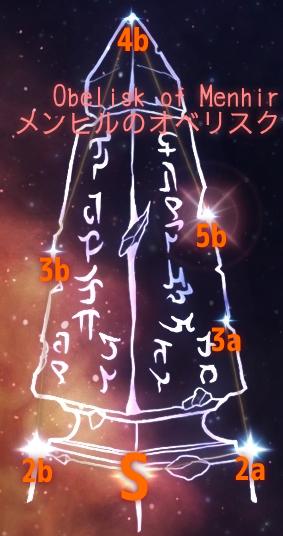 Obelisk of Menhir