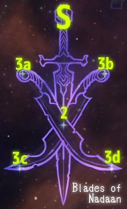 Blades of Nadaan