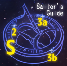 Sailor's Guide