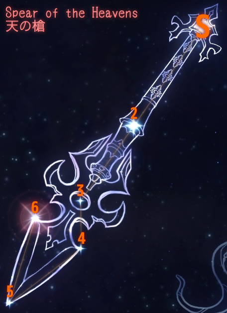 Spear of the Heavens