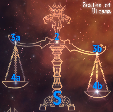 Scales of Ulcama