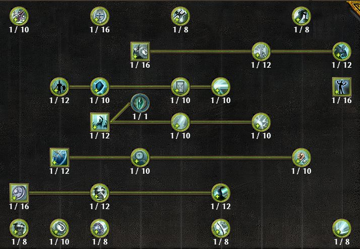 Defense Mastery Tree