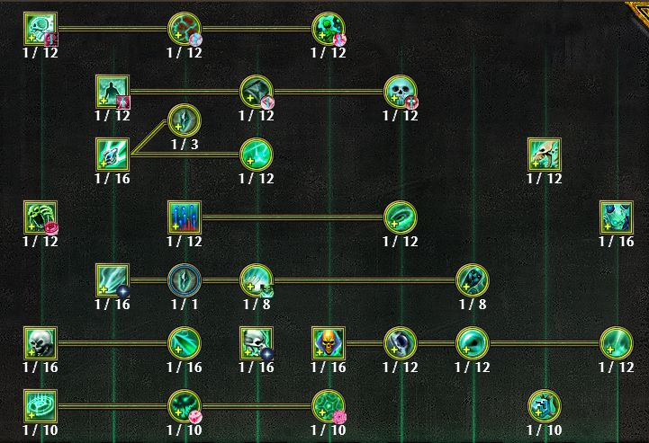 Spirit Mastery Tree