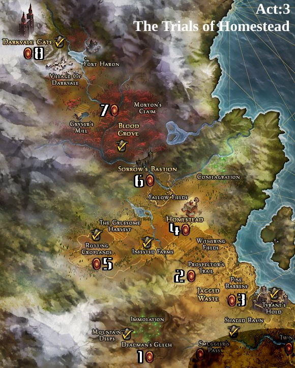 Quests/Act3 - Grim Dawn 日本語wiki Wiki*