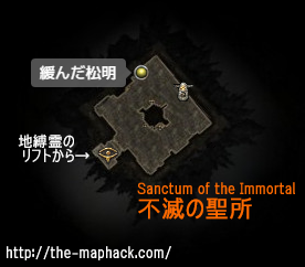 Sanctum of the Immortal