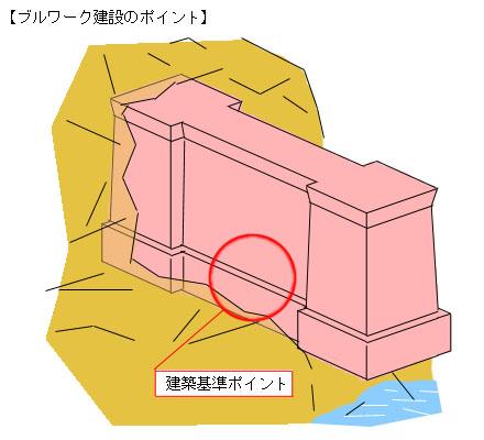 bulwark_point.jpg