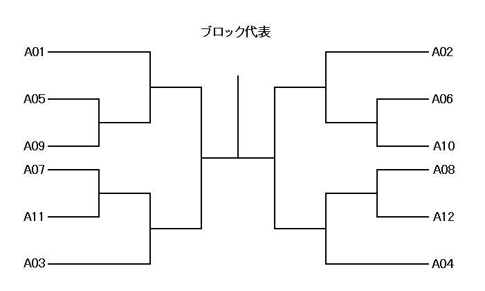 tournament_12.jpg
