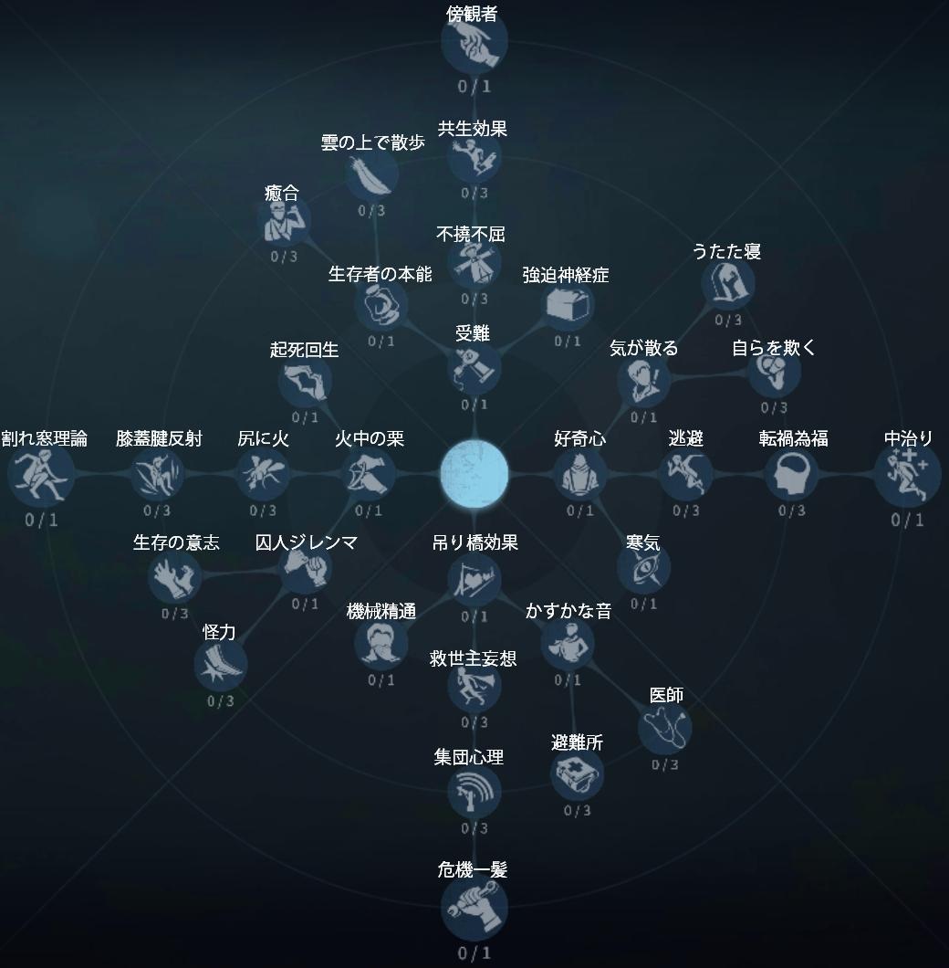 「第五人格 人格」の画像検索結果