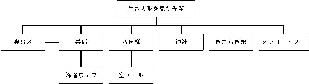 KaidanKintamaBukuro.png