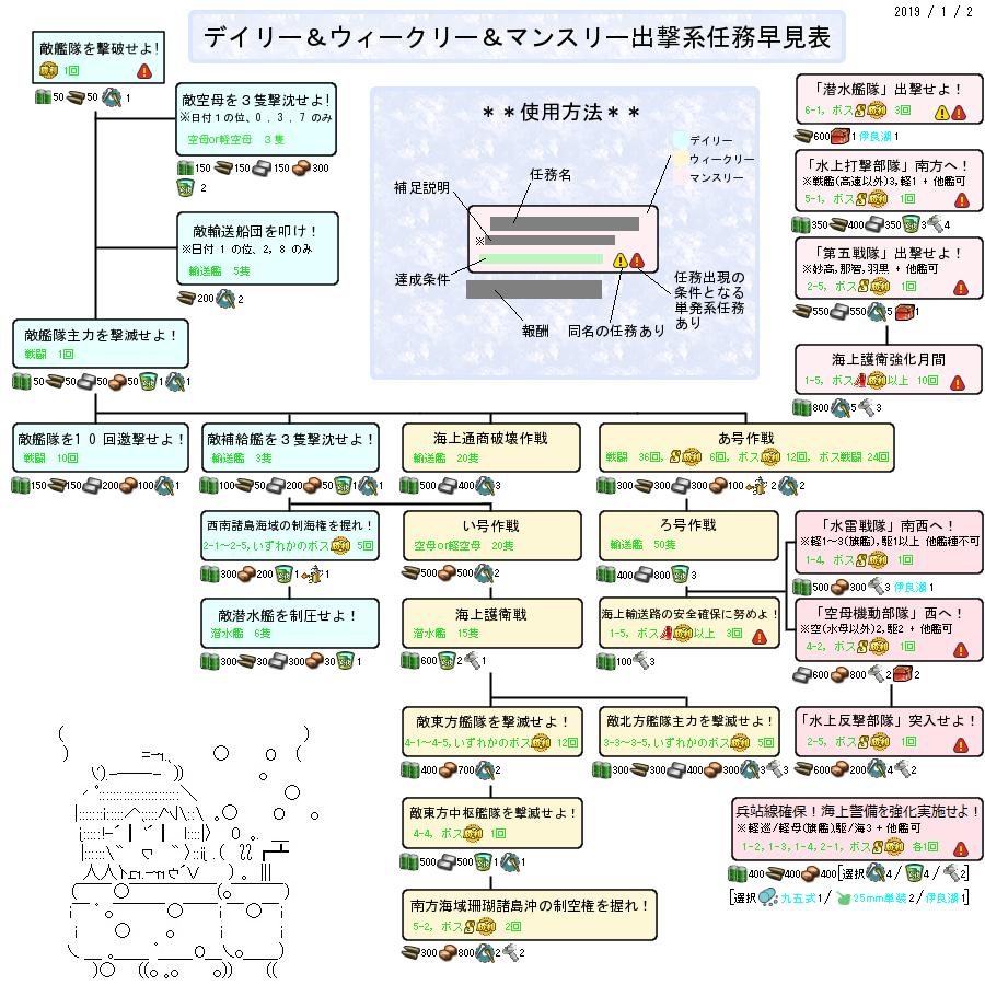 定期出撃系任務まとめ_修正版_ver3.200102_2.png