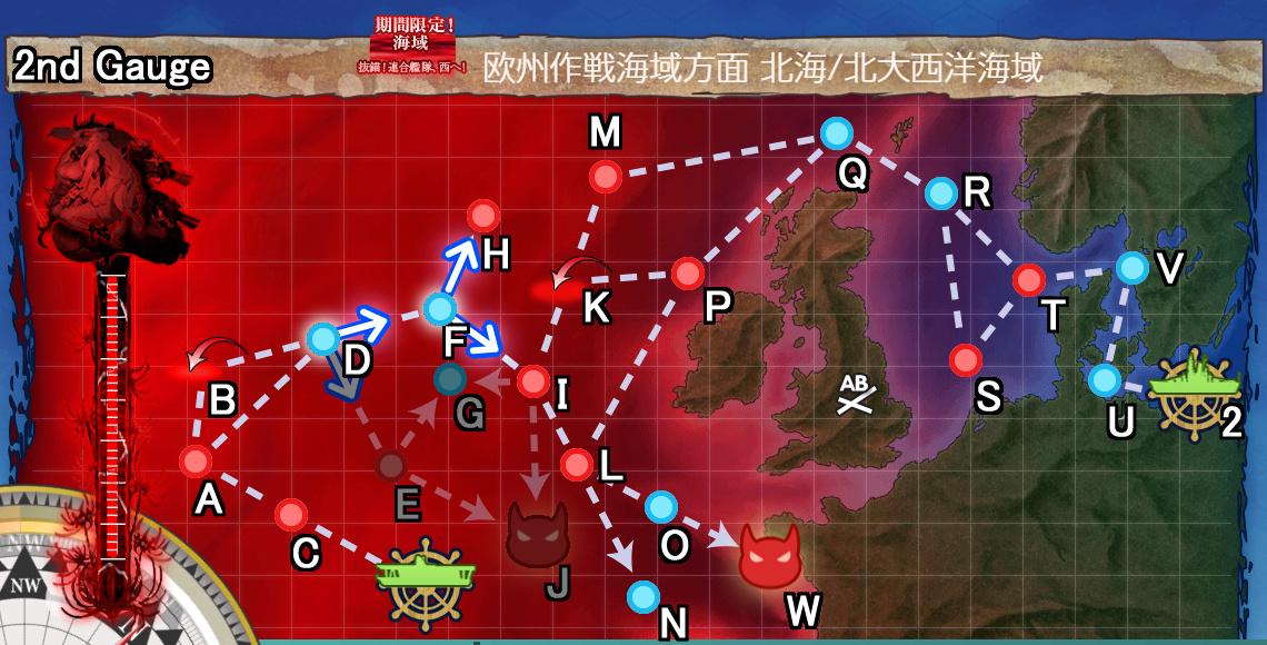 北海/北大西洋海域:第二ゲージ