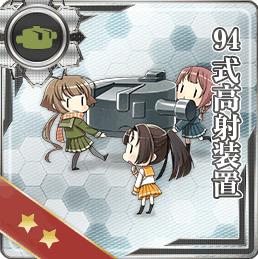 121:94式高射装置
