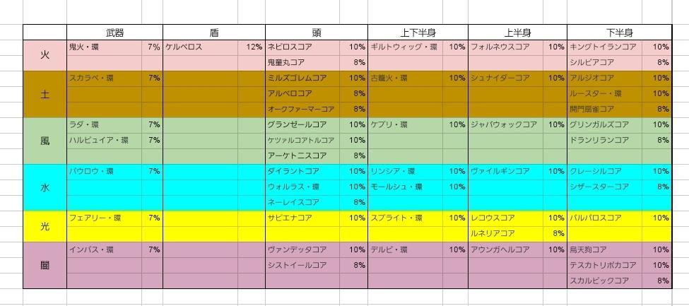エレメント簡易表.jpg