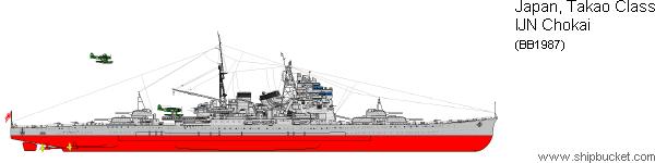 重巡洋艦 鳥海