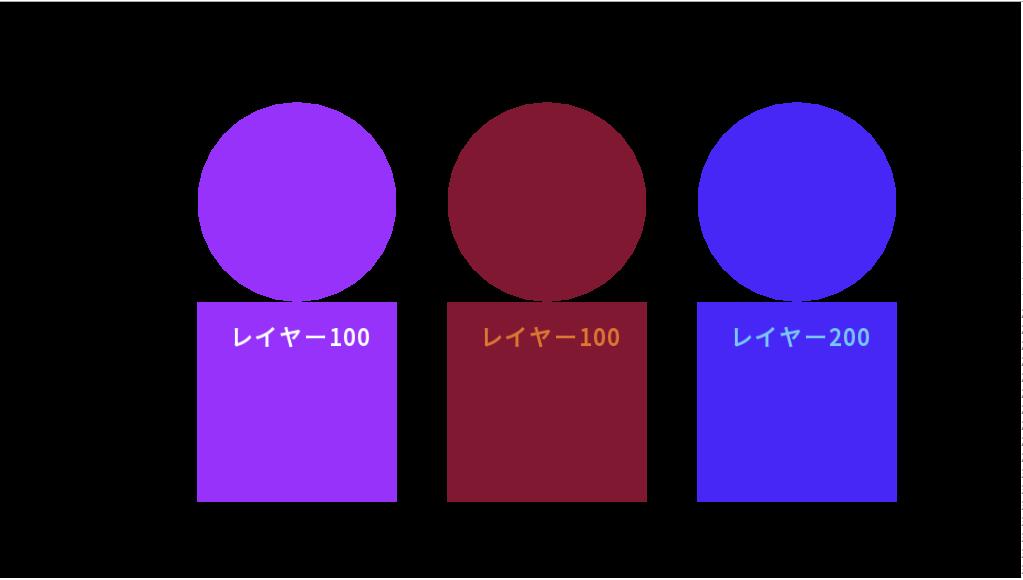 レイヤーの同じ個体と異なる個体