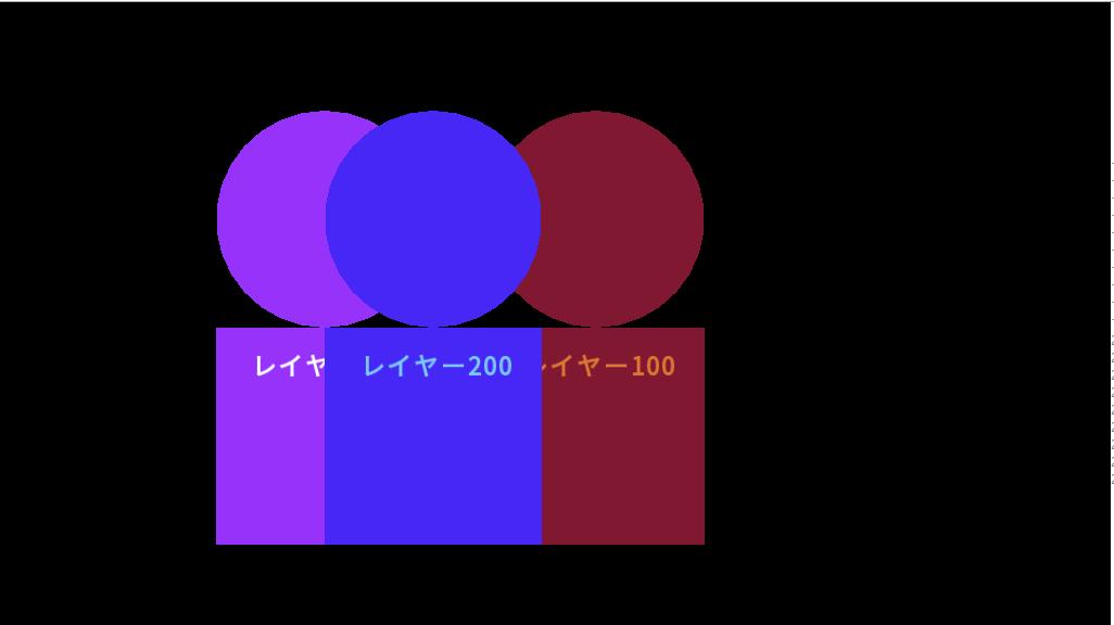 レイヤーの異なる個体の重なり