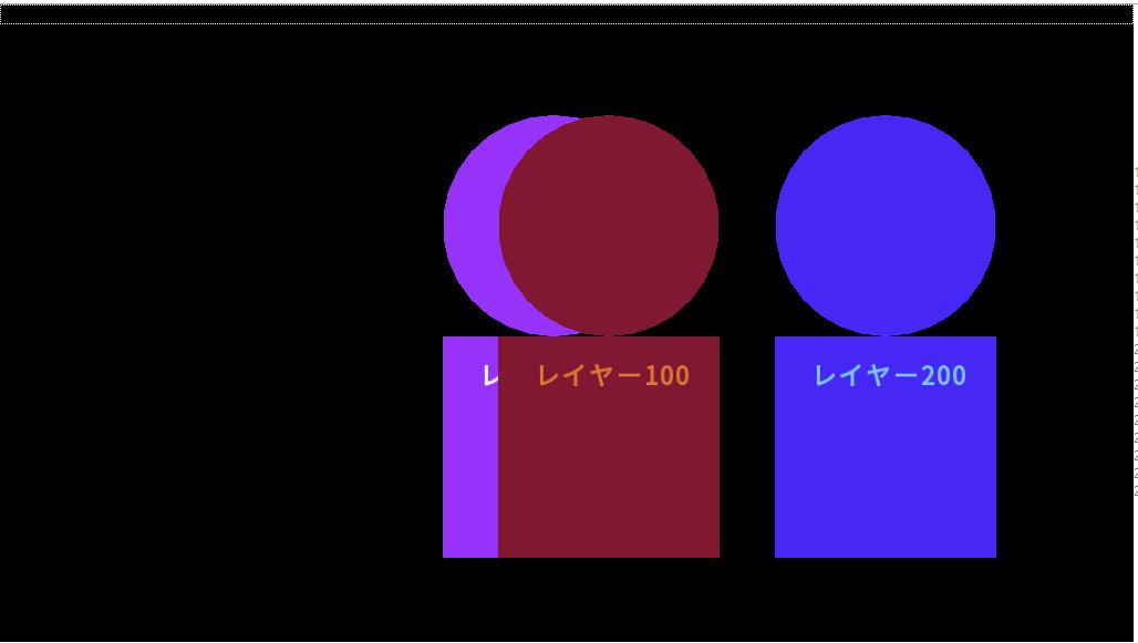 レイヤーの同じ個体の重なり