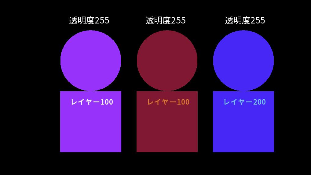 透明度255