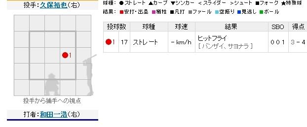 ストレートガイジ - 新・なんJ用語集 Wiki*