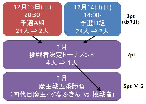 第六期形式.png
